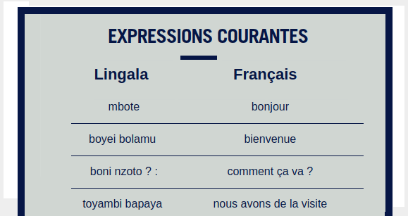 Expressions Courantes Lingala